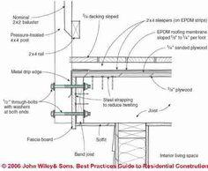 Roof deck best practices Figure 4-17: (C) J Wiley, S Bliss