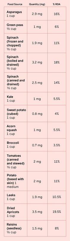cost de pierdere în greutate colon)