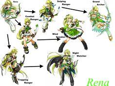 Rena Class Chain Updated by Maniac6457.deviantart.com on @deviantART