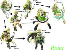 Rena Class Chain Updated by Maniac6457.deviantart.com on @deviantART