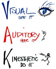 #Confucious VAK- Quantum Learning ... See / Hear / Do