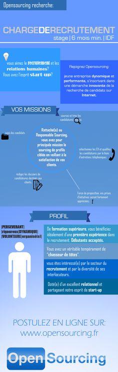 Opensourcing recherche un chargé de recrutement en stage (6 mois minimum). Pour postuler: http://www.opensourcing.fr/offres-d-emploi/offre-d-emploi_charge_de_recrutement_h_f_stage_330225_41.html