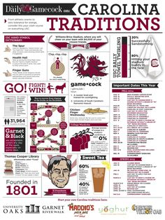 The Daily Gamecock's Carolina Traditions fall 2014 poster