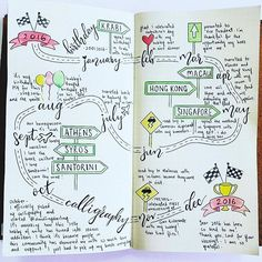 Here's another adorable #yearinreview roadmap. This time from @doodlingdarling :green_heart: ・・・ I thought 2016 hasn't been my year until I drew this road map. Of course, there were road blocks and bumps along the road but looking back, I realised I do ha