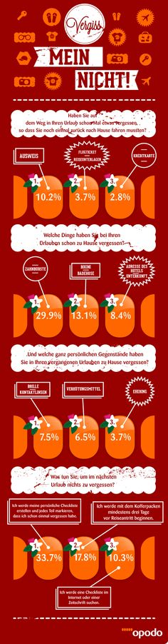 Opodo Infographic Kofferpacken