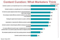 Content Curation: Measuring Up To Your Peers? - What Marketers Think - Trapit! 2014 via HeidiCohen
