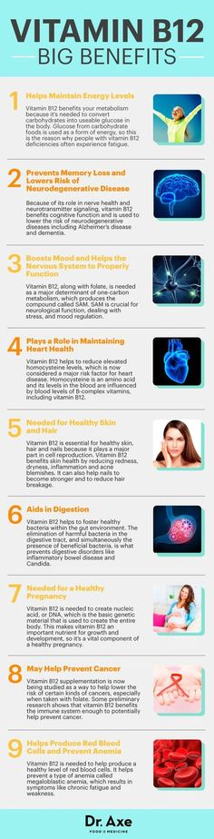 Vitamin B12 Benefits and Deficiency Symptoms - Dr. Axe