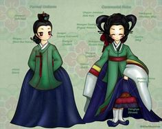 Hanbok for Sanggung - Court Lady (2) by AfterMoonrise