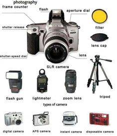 In this Image e see a lot of the objects often used during any photo session. Every single one of this object has a very important meaning and play an important role while taking photos.