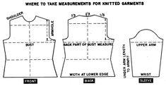 Briar Rose Vintage KAL: Resizing the knitting pattern, Part 1