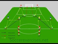 Team passing and finishing on goal drill - Soccer Exercises - Lilith Football Passing Drills, Fun Soccer Drills, Soccer Shooting Drills, Football Coaching Drills, Soccer Training Drills, Soccer Workouts, Soccer Practice, Soccer Skills, Soccer Tips