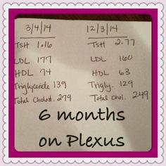 Getting healthier  Little bit interested?  Slimroom.myplexusproducts.com