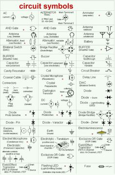 Electronic Circuit Projects, Electrical Projects, Electronic Engineering, Engineering Symbols, Engineering Technology, Engineering Humor, Engineering Projects, Medical Technology, Mechanical Engineering