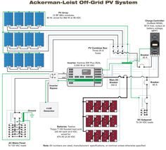 Designing a Stand-Alone PV System   Home Power Magazine