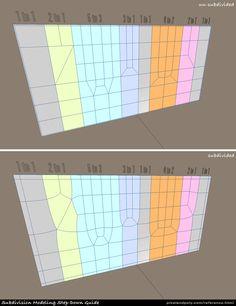 【参考資料・モデリング】四角ポリゴンのみでモデリングするためのポリゴン分割参考資料