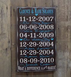 Important Date Custom Wood Sign, 5th Anniversary Gift, Personalized Wedding Gift, Engagement Gift - Rubberstamp Love Story
