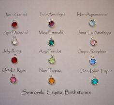 Vintage Spoon Jewelry Birthstone Necklace by Bentspoonjewelry, $19.00