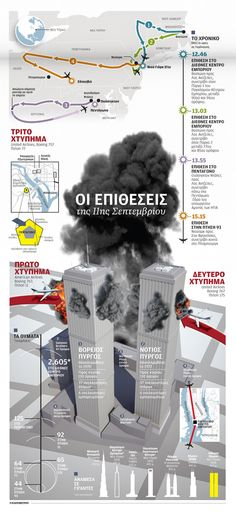 USA: 09/11 –  by Greek Infographics