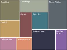 Pantone Official Color Report for Fall 2015 (The colors that will be in stores this year.)