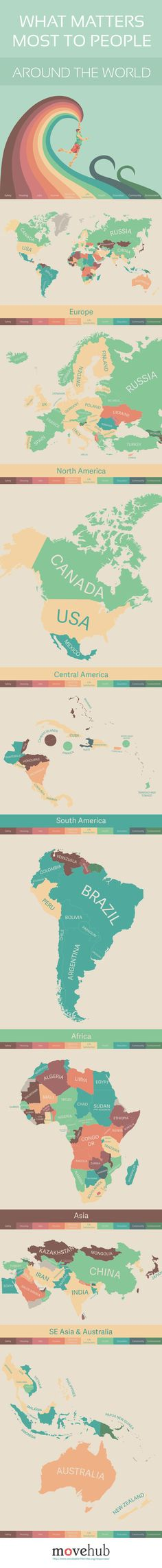 What Matters Most to People Around the World #infographic #Lifestyle #Travel