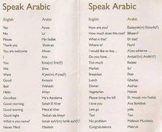 egyptian arabic basics