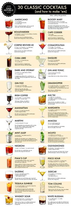 How To Make 30 Classic Cocktails: An Illustrated Guide. Today marks the start of Tales of the Cocktail, the annual summer gathering of bartenders and drinks professionals (and professional… Pisco Sour, Classic Cocktails, Classic Cocktail List, Good Cocktails, Whiskey Cocktails, Bourbon Drinks, Summer Cocktails, Types Of Cocktails, Martini Classic