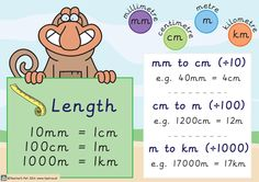 Teacher's Pet - 3D Shape Word Mat (printer friendly) - FREE Classroom Display Resource - EYFS, KS1, KS2, 3D, shape, characters, wordmat