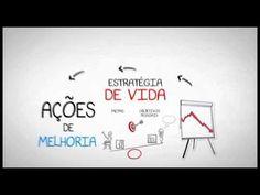 Resumão - Conceitos fundamentais do gerenciamento de projetos - YouTube