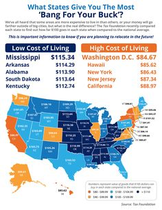 What States Give You the Most Bang for Your Buck? [INFOGRAPHIC]