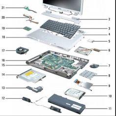 laptop components laptop parts comes in different categories a rh pinterest com Sony Vaio Parts Store sony vaio laptop parts diagram