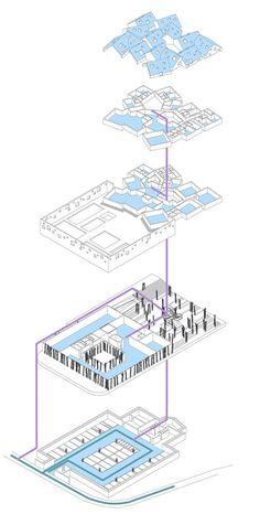 #Diagram #Architectures