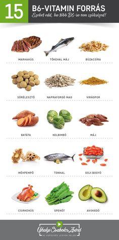 A B6-vitamin kiürül a vizelettel, így folyamatosan kell pótolnod. Elengedhetetlen a fehérjék képzéséhez és lebontásához, az izmok és más szövetek felépítéséhez, és az enzimek előállításához. Szükséges az agy és az idegrendszer működéséhez, az egészséges, szép bőrhöz, illetve az antitestek termeléséhez. B6-vitamin kell a hemoglobin előállításához, a nemi hormonok egyensúlyban tartásához. Enyhítheti a depressziós tüneteket. Ne felejtsd el pótolni a B6-vitamint!  Az egészség legyen veled! Forever Living Products, Home Remedies, Asparagus, Lose Weight, Healthy Recipes, Vegetables, Eat, Food, Health