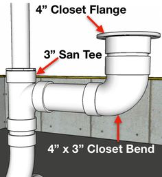 How To Plumb a Bathroom (with multiple diagrams) – Hammerpedia - All For Home İdeas