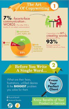Infografía: Copywriting para no copywriters