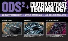 Chromatics Redken Hair Products, Technology, Color, Tech, Colour, Tecnologia, Engineering, Colors