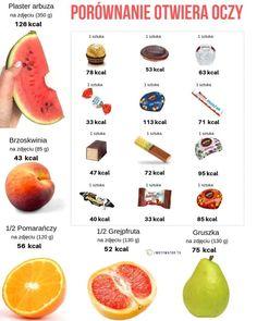Food Calories List, Food Calorie Chart, 100 Calories, Fruit List, Keto Fruit, Tumblr Food, Batch Cooking, Wellness, Healthy Dessert Recipes