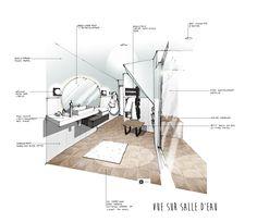 croquis architecture intérieure - Réalisation Dominique JEAN pour EDECO Rénovation. carreaux de ciment, miroir rond et murs bleu glacier.