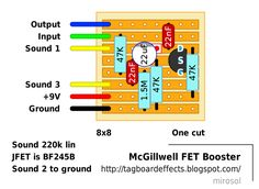 McGillwell FET Booster Since we're posting tiny circuits today, i thought i'd post a recently traced booster. No input cap, no power filtering or any other modern day trinkets. Tiny booster with outside the box thinking in design. Music Guitar, Guitar Amp, Circuit Diagram, Guitar Effects Pedals, Shop Layout, Electronics Projects, Circuits, Technology, Thoughts