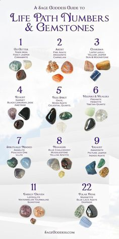 The world's largest selection of healing crystals, gemstones, perfumes, astrological and chakra tools, and more for your metaphysical or spiritual practice. Crystal Healing Stones, Crystal Magic, Healing Crystal Jewelry, Crystal Grid, Quartz Crystal, Crystal Shop, Crystals And Gemstones, Stones And Crystals, Gem Stones