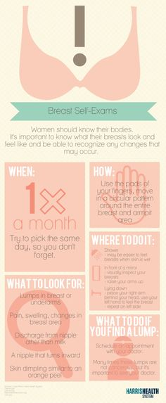 The Importance of Breast Self-Exams.