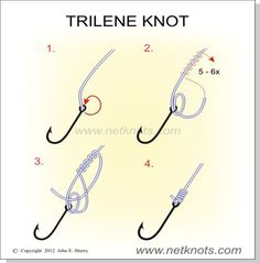 The Trilene Knot is a strong and reliable connection to be used in joining monofilament or fluorocarbon to swivels, snaps, hooks and artificial lures.  The knot is said to retain 85-90% of the original line strength.  The double wrap of line through the eyelet provides a protective measure for added safety.