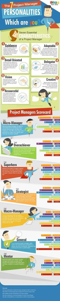 Which Project Management Personality Are You? Find a project management position now: http://ow.ly/qRZjq