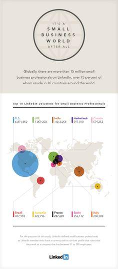 LinkedIn Revelas the Top Locations for Small Business Professionals #LinkedIn #SmallBiz #SocialMedia