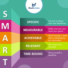 Goals are useless if they're not realistic. That's why it's critical to set #SMART goals. Here's how you can set a SMART goal: . . . . #DigitalMarketers #MondayMotivation #DigitalMarketingExperts #InfluencerMarketing #Success #Goals #Dreams #Desires #AchieveYourGoals  #Monadys #SocialMediaInfluencer #SEOexperys #SEOagencyUSA #SetGoals #OnlineMarketers Social Media Influencer, Influencer Marketing, Email Marketing, Digital Marketing, Real Numbers, Be Honest With Yourself, Seo Agency, Web Design Services, Achieve Your Goals