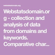 Webstatsdomain.org - collection and analysis of data from domains and keywords. Comparative characteristic and tracking of important statistic parameters