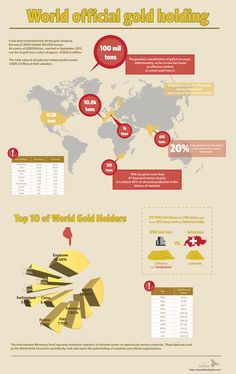 gold_infographic_littleskylark_medium1.jpg (2500×3970)