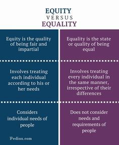 Pride vs humility something to look at and think about during lent image result for difference between equity and equal stopboris Images