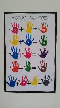 Inspiration for the mini art room – Artofit - - Educational Activities, Toddler Activities, Preschool Activities, Art For Kids, Crafts For Kids, Pinterest Crafts, Flower Canvas, Preschool Art, In Kindergarten