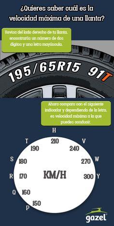 Velocidad máxima de una llanta Driving Rules, Driving Tips, Car Life Hacks, Car Hacks, Funny Car Memes, Car Tuning, Wheels And Tires, Car Wash, Concept Cars