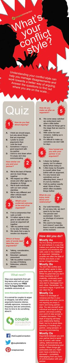 What is your conflict style?